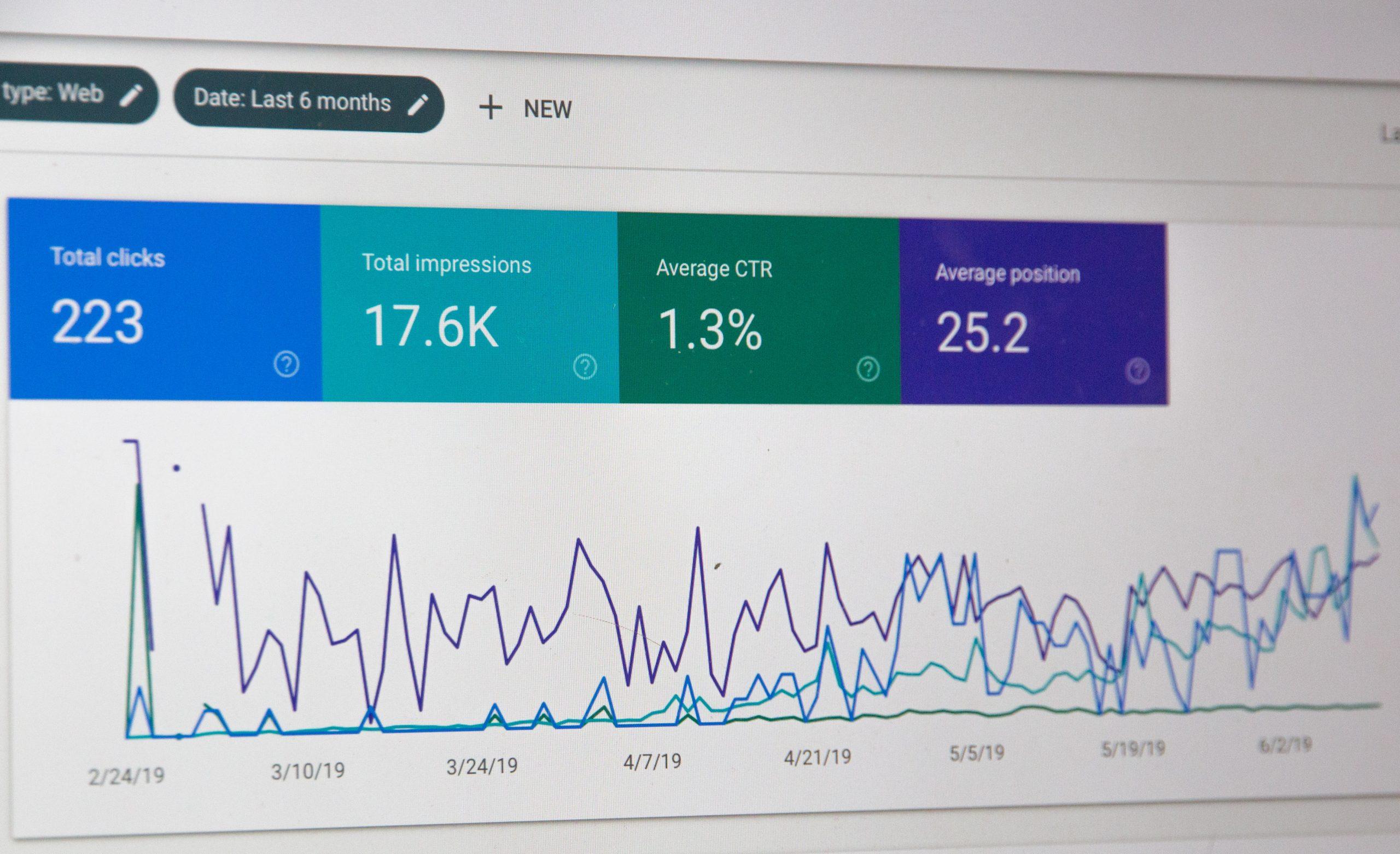 Google console Stats
